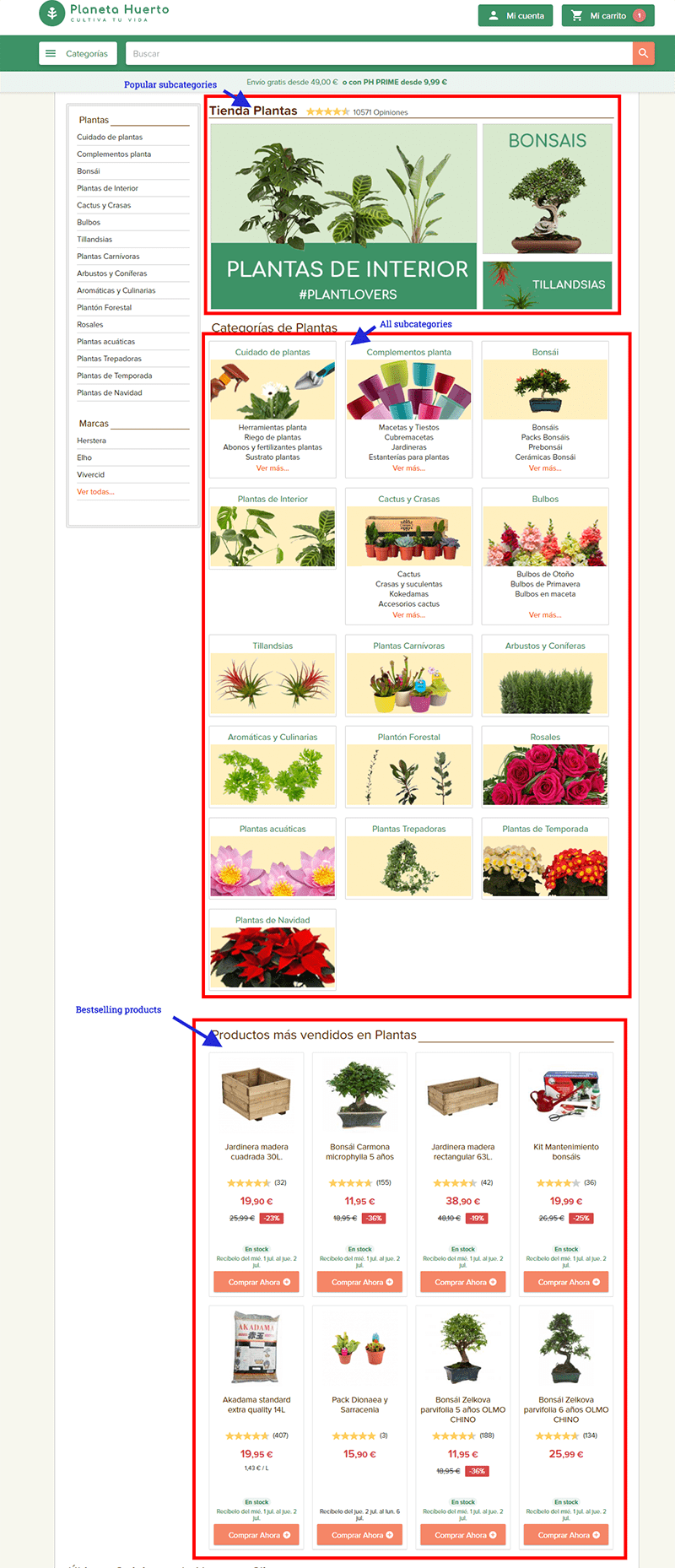 Designing Category Page for subcategories