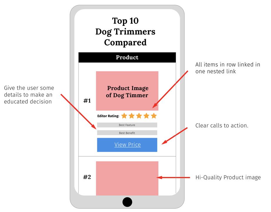 ecommerce landing page optimization