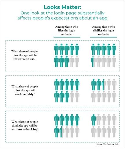 halo effect bias